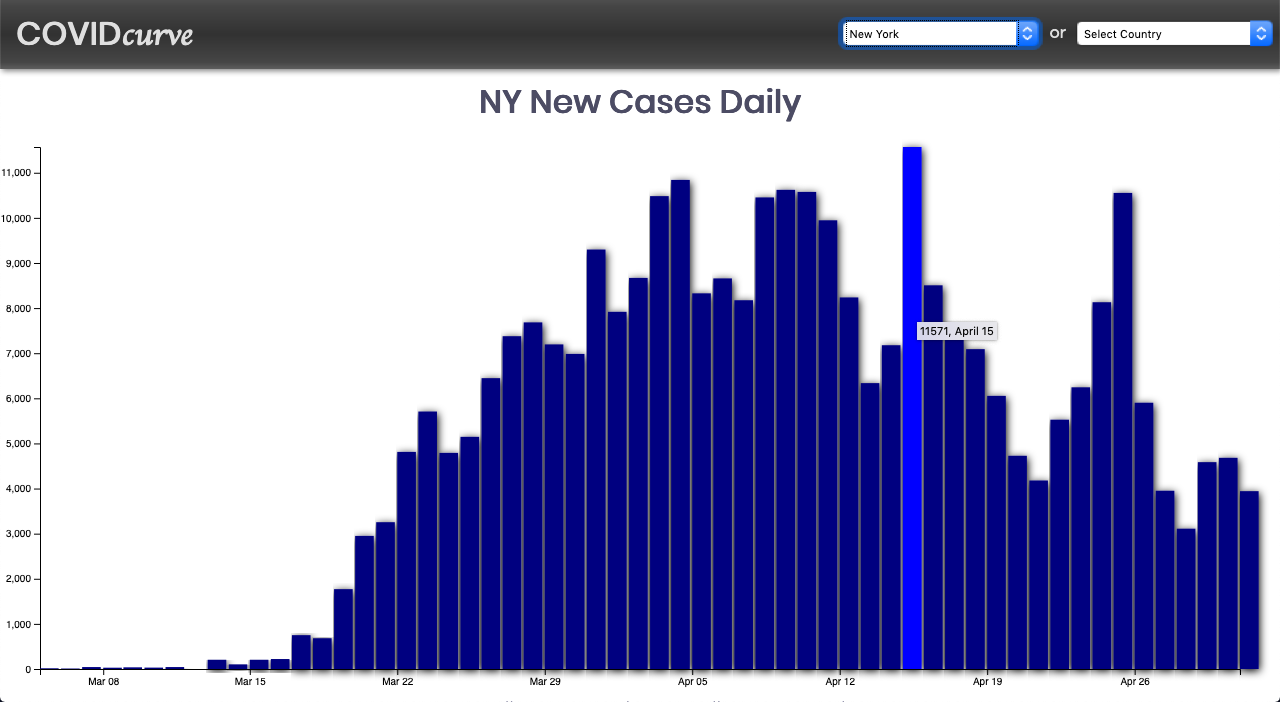 Screenshot of COVID Curve app.
